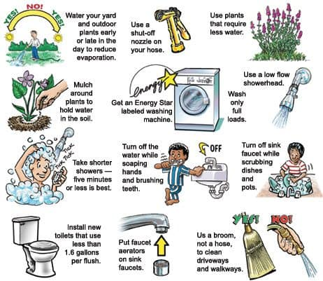 How to save water and live more sustainably? Water is the most precious commodity on Earth and in the Middle East we have the highest consumption per capita worldwide. This […]